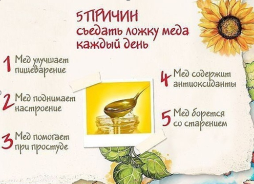 Достоинства меда